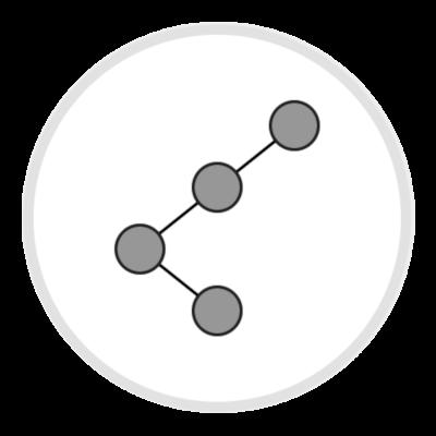 Mini graphique MPO Personnalité